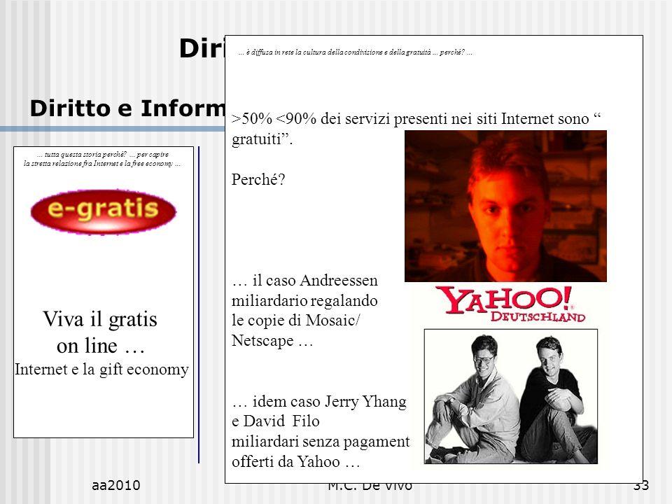 aa2010M.C.De Vivo33 Diritto dellInformatica Diritto e Informatica.