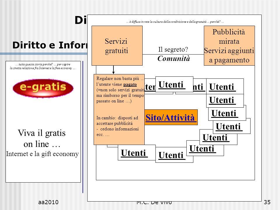 aa2010M.C.De Vivo35 Diritto dellInformatica Diritto e Informatica.