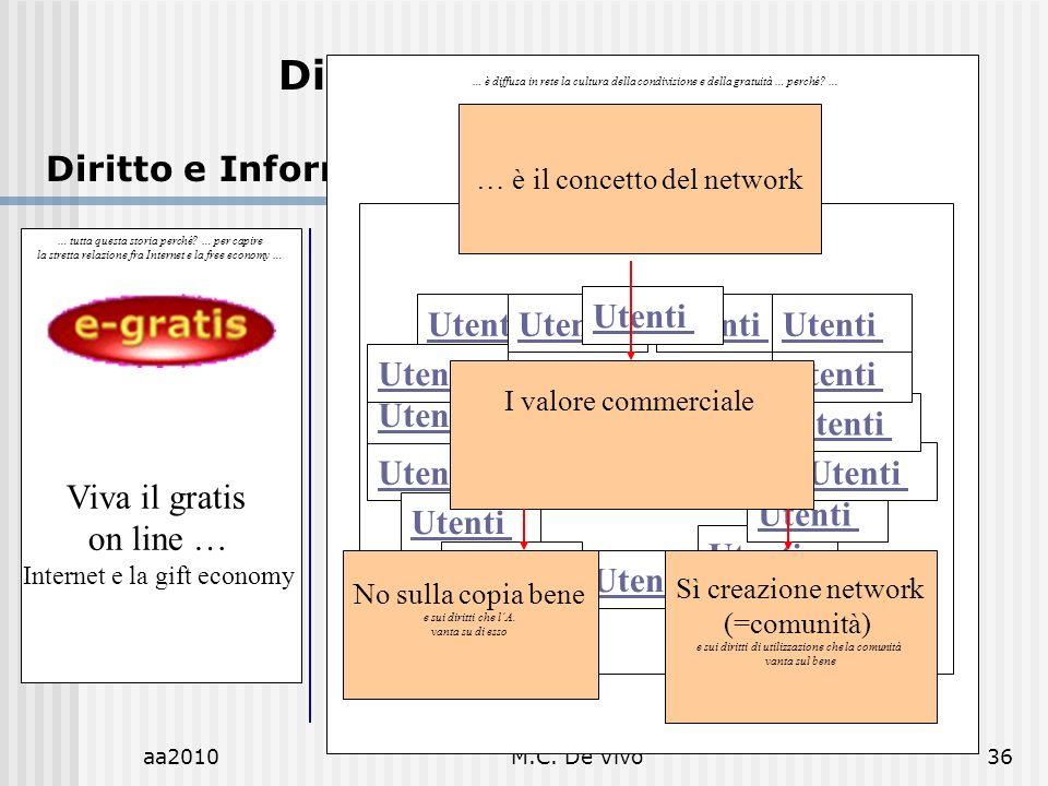 aa2010M.C.De Vivo36 Diritto dellInformatica Diritto e Informatica.