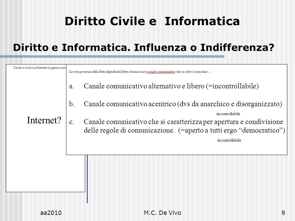 aa2010M.C.De Vivo9 Diritto Civile e Informatica Diritto e Informatica.