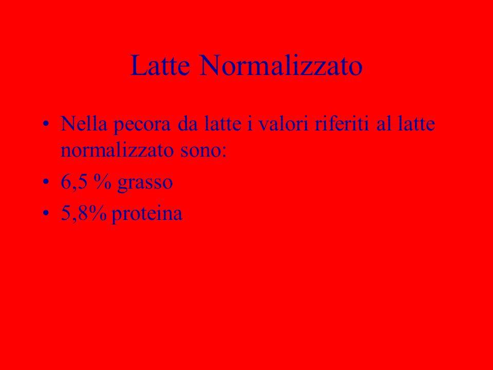 Latte Normalizzato Nella pecora da latte i valori riferiti al latte normalizzato sono: 6,5 % grasso 5,8% proteina
