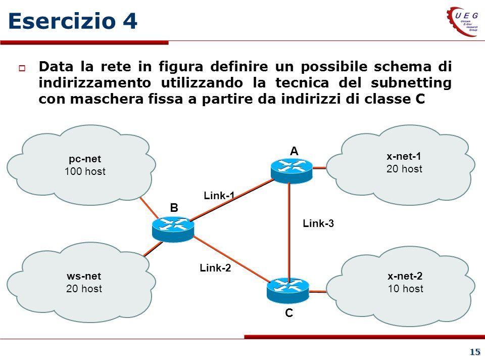 15 Esercizio 4 A C B pc-net 100 host ws-net 20 host x-net-1 20 host x-net-2 10 host Link-1 Link-2 Link-3 Data la rete in figura definire un possibile schema di indirizzamento utilizzando la tecnica del subnetting con maschera fissa a partire da indirizzi di classe C