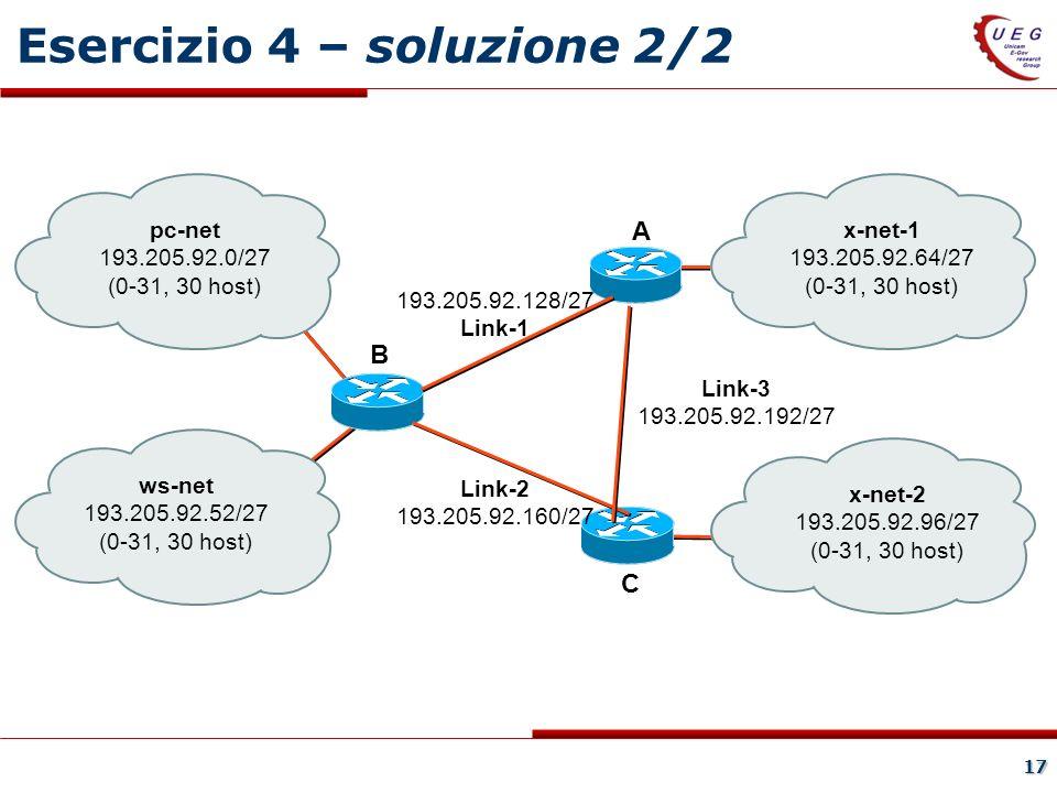 17 Esercizio 4 – soluzione 2/2 A C B pc-net 193.205.92.0/27 (0-31, 30 host) ws-net 193.205.92.52/27 (0-31, 30 host) x-net-1 193.205.92.64/27 (0-31, 30 host) x-net-2 193.205.92.96/27 (0-31, 30 host) 193.205.92.128/27 Link-1 Link-2 193.205.92.160/27 Link-3 193.205.92.192/27