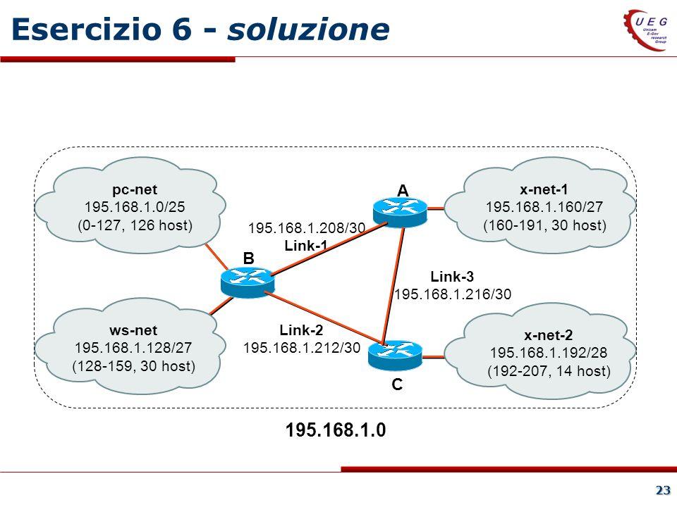 23 Esercizio 6 - soluzione A C B pc-net 195.168.1.0/25 (0-127, 126 host) ws-net 195.168.1.128/27 (128-159, 30 host) x-net-1 195.168.1.160/27 (160-191, 30 host) x-net-2 195.168.1.192/28 (192-207, 14 host) 195.168.1.208/30 Link-1 Link-2 195.168.1.212/30 Link-3 195.168.1.216/30 195.168.1.0