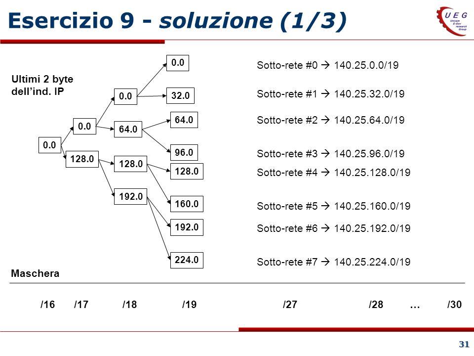 31 Esercizio 9 - soluzione (1/3) Maschera /16/18/27/28…/30/17 0.0 128.0 0.0 64.0 0.0 192.0 128.0 32.0 0.0 96.0 64.0 224.0 192.0 160.0 128.0 /19 Sotto-rete #0 140.25.0.0/19 Sotto-rete #1 140.25.32.0/19 Sotto-rete #2 140.25.64.0/19 Sotto-rete #3 140.25.96.0/19 Sotto-rete #4 140.25.128.0/19 Sotto-rete #5 140.25.160.0/19 Sotto-rete #6 140.25.192.0/19 Sotto-rete #7 140.25.224.0/19 Ultimi 2 byte dellind.