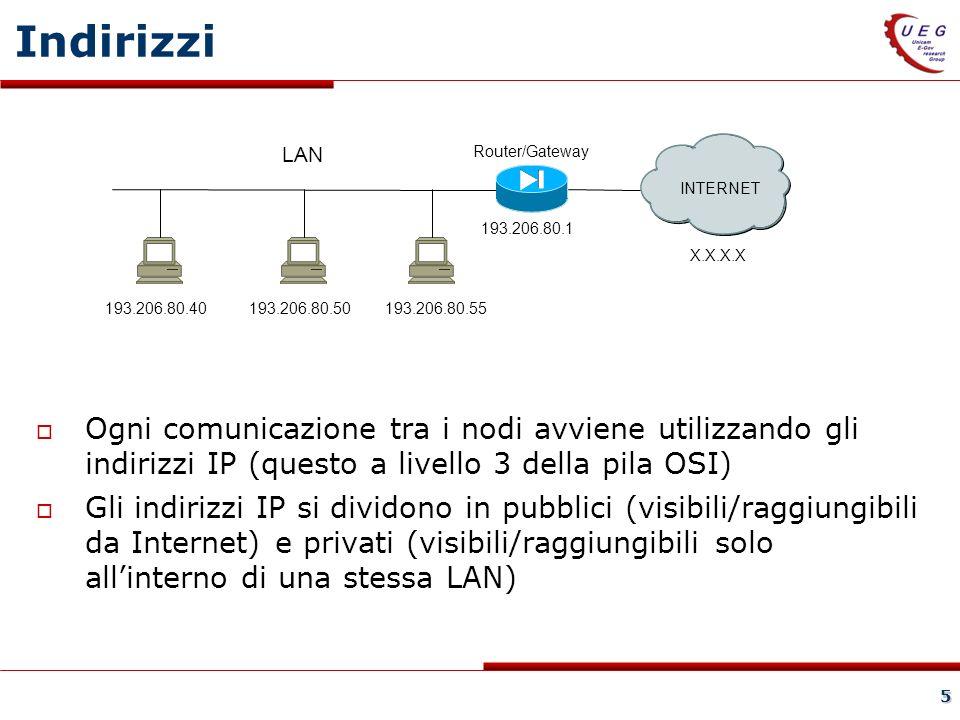 16 Esercizio 4 – soluzione 1/2 È necessario definire 7 sotto-reti (anche i Link sono sotto-reti) quindi la Sub_Net_ID sarà lunga 3 bit A partire da un indirizzo di classe C con 3 bit utilizzati per il subnetting rimangono 8-3 = 5 bit per Host_ID posso indirizzare al più 2^5 – 2= 30 host in ogni sotto-rete