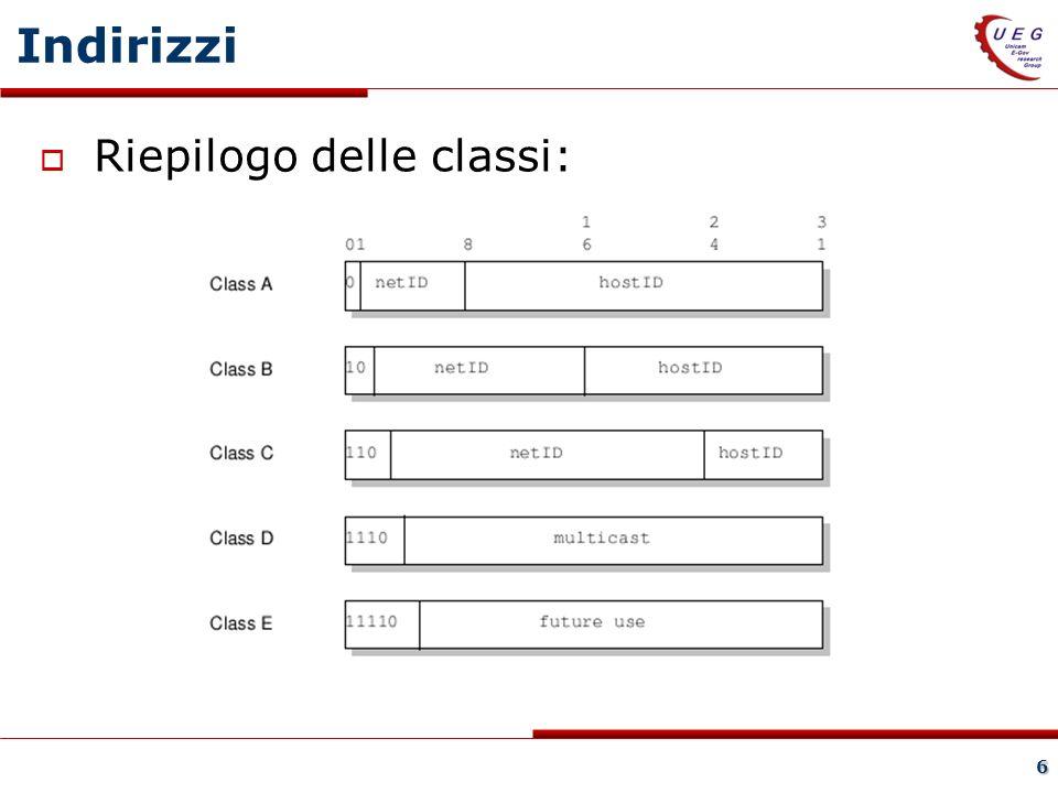 37 Quante reti di classe C ci sarebbero se, invece di utilizzare 24 bit per la sezione di rete, ne venissero utilizzati 27.