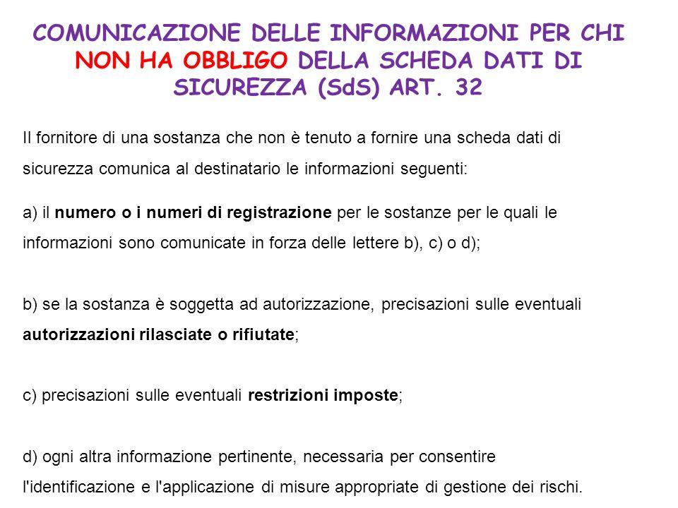 COMUNICAZIONE DELLE INFORMAZIONI PER CHI NON HA OBBLIGO DELLA SCHEDA DATI DI SICUREZZA (SdS) ART. 32 Il fornitore di una sostanza che non è tenuto a f