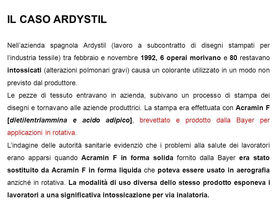 IL CASO ARDYSTIL Nellazienda spagnola Ardystil (lavoro a subcontratto di disegni stampati per lindustria tessile) tra febbraio e novembre 1992, 6 oper