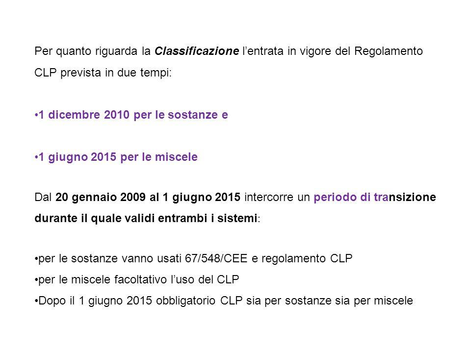 Per quanto riguarda la Classificazione lentrata in vigore del Regolamento CLP prevista in due tempi: 1 dicembre 2010 per le sostanze e 1 giugno 2015 per le miscele Dal 20 gennaio 2009 al 1 giugno 2015 intercorre un periodo di transizione durante il quale validi entrambi i sistemi : per le sostanze vanno usati 67/548/CEE e regolamento CLP per le miscele facoltativo luso del CLP Dopo il 1 giugno 2015 obbligatorio CLP sia per sostanze sia per miscele