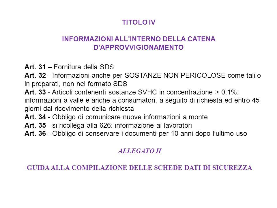 TITOLO IV INFORMAZIONI ALL'INTERNO DELLA CATENA D'APPROVVIGIONAMENTO Art. 31 – Fornitura della SDS Art. 32 - Informazioni anche per SOSTANZE NON PERIC