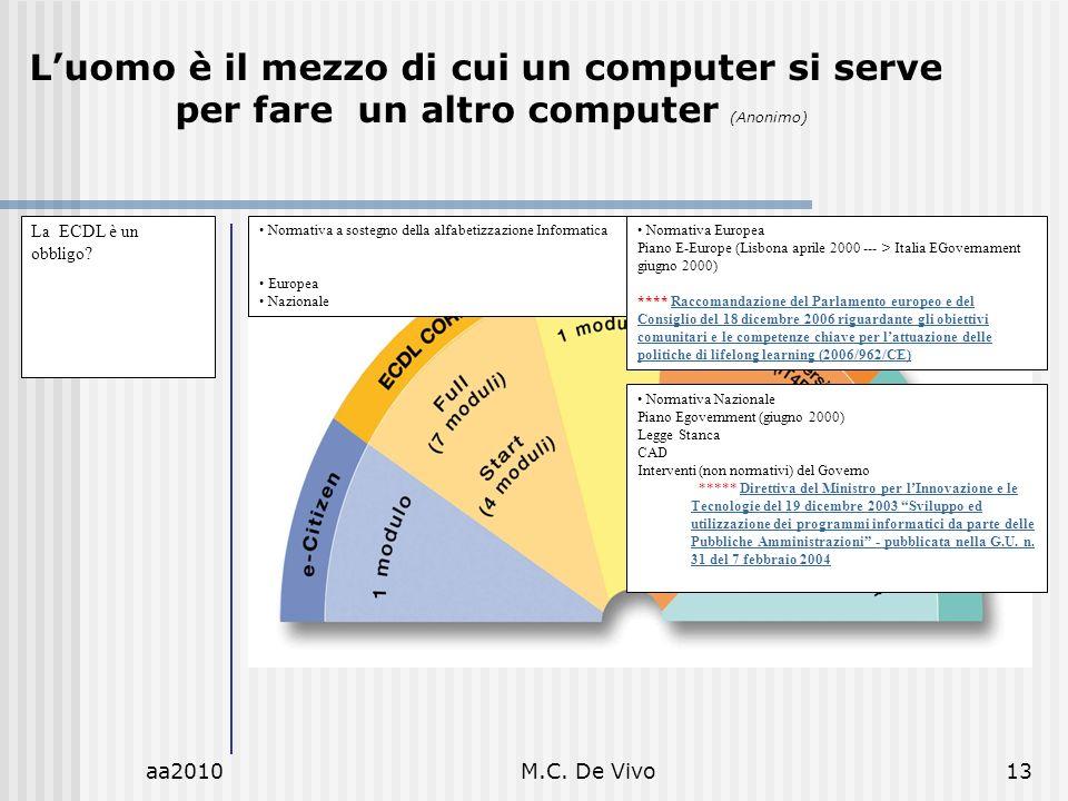 aa2010M.C. De Vivo13 Luomo è il mezzo di cui un computer si serve per fare un altro computer (Anonimo) La ECDL è un obbligo? Normativa a sostegno dell