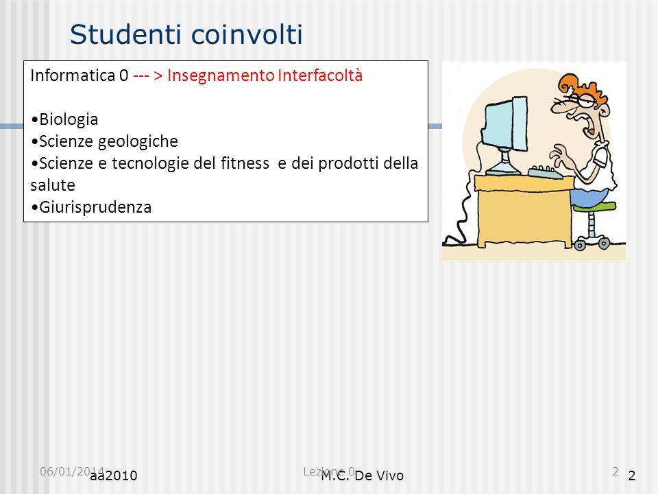 aa2010M.C. De Vivo2 Studenti coinvolti 06/01/2014Lezione 02 Informatica 0 --- > Insegnamento Interfacoltà Biologia Scienze geologiche Scienze e tecnol