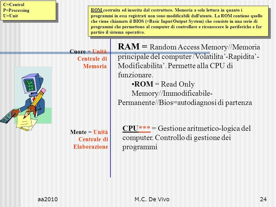 aa2010M.C. De Vivo24 RAM = Random Access Memory//Memoria principale del computer /Volatilita-Rapidita- Modificabilita. Permette alla CPU di funzionare