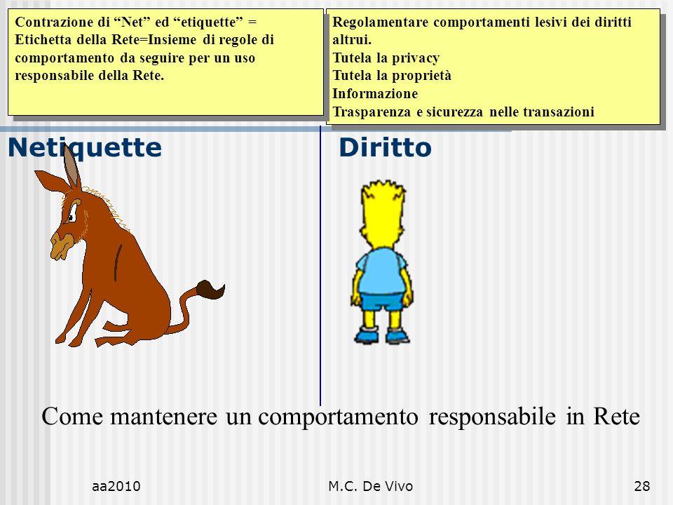 aa2010M.C. De Vivo28 Netiquette Come mantenere un comportamento responsabile in Rete Diritto Regolamentare comportamenti lesivi dei diritti altrui. Tu