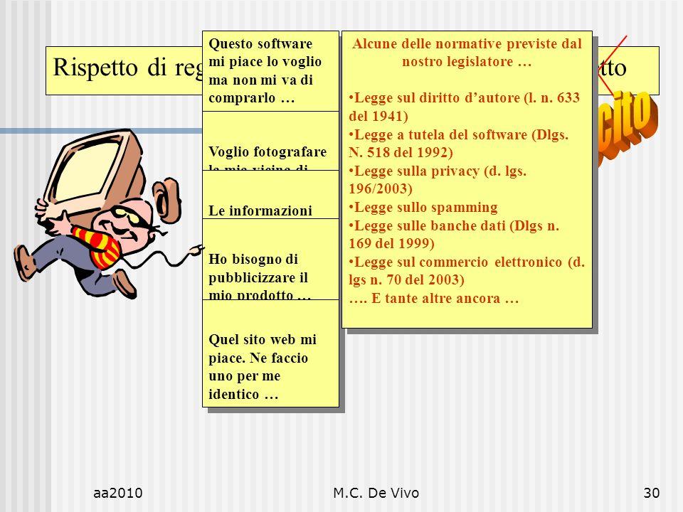 aa2010M.C. De Vivo30 Rispetto di regole di diritto = Comportamento corretto Questo software mi piace lo voglio ma non mi va di comprarlo … quindi lo c