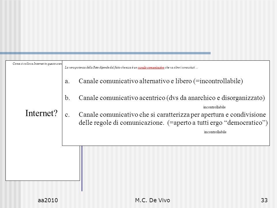 aa2010M.C. De Vivo33 Come si colloca Internet in questo scenario? … Internet? La vera potenza della Rete dipende dal fatto che essa è un canale comuni