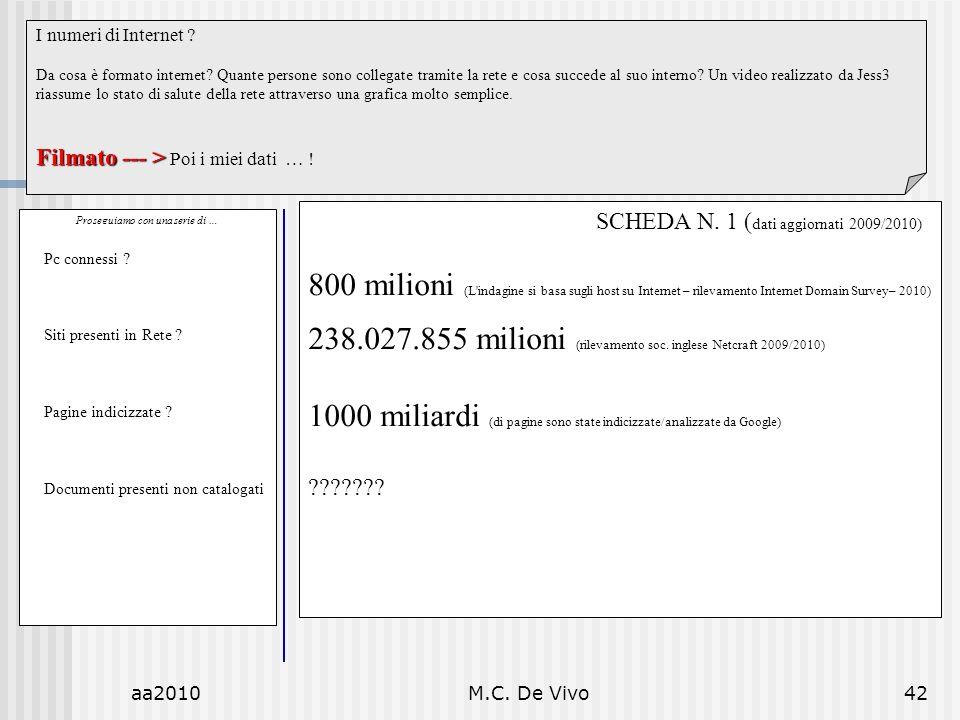 aa2010M.C. De Vivo42 Proseguiamo con una serie di … I numeri di Internet SCHEDA N. 1 ( dati aggiornati 2009/2010) 800 milioni (L'indagine si basa sugl
