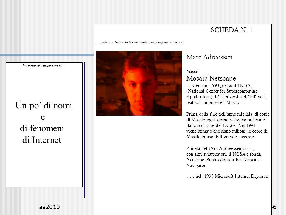 aa2010M.C. De Vivo46 Proseguiamo con una serie di … Un po di nomi e di fenomeni di Internet SCHEDA N. 1 … quali sono i nomi che hanno contribuito a da