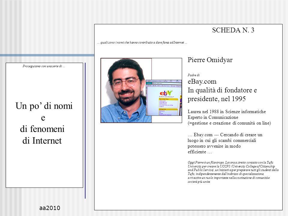 aa2010M.C. De Vivo48 Proseguiamo con una serie di … Un po di nomi e di fenomeni di Internet SCHEDA N. 3 … quali sono i nomi che hanno contribuito a da