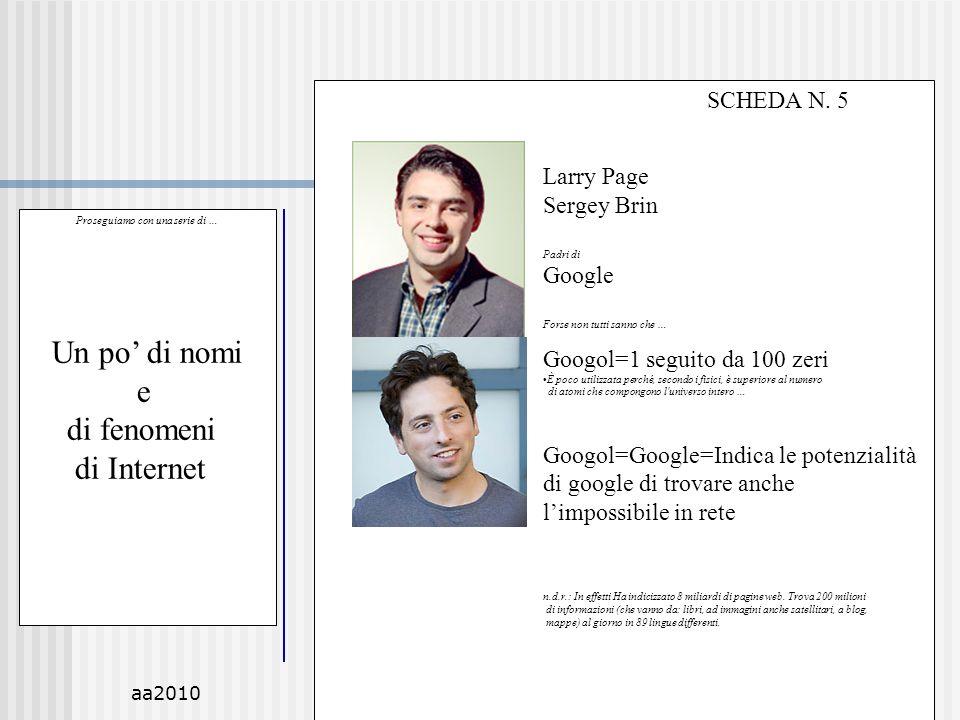aa2010M.C. De Vivo49 Proseguiamo con una serie di … Un po di nomi e di fenomeni di Internet SCHEDA N. 5 Larry Page Sergey Brin Padri di Google Forse n