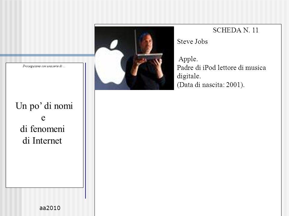 aa2010M.C. De Vivo55 Proseguiamo con una serie di … Un po di nomi e di fenomeni di Internet SCHEDA N. 11 Steve Jobs Apple. Padre di iPod lettore di mu