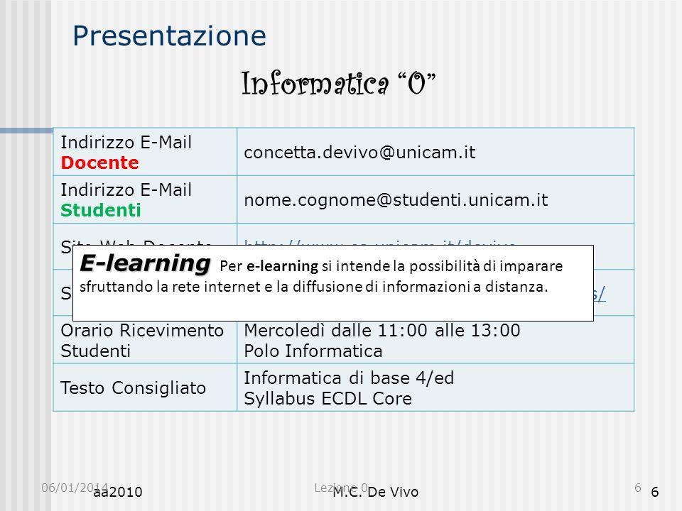 aa2010M.C. De Vivo6 Presentazione 06/01/2014Lezione 06 Informatica 0 Indirizzo E-Mail Docente concetta.devivo@unicam.it Indirizzo E-Mail Studenti nome
