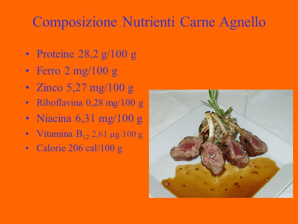 Composizione Nutrienti Carne Agnello Proteine 28,2 g/100 g Ferro 2 mg/100 g Zinco 5,27 mg/100 g Riboflavina 0,28 mg/100 g Niacina 6,31 mg/100 g Vitamina B 12 2,61 g/100 g Calorie 206 cal/100 g