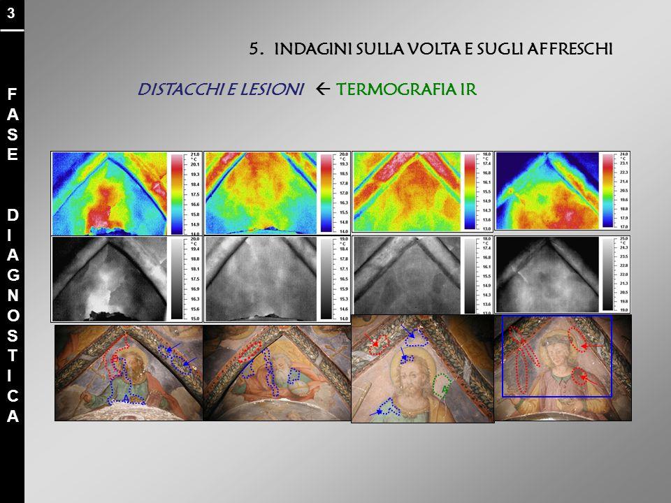 FASE DIAGNOSTICAFASE DIAGNOSTICA 3 5. INDAGINI SULLA VOLTA E SUGLI AFFRESCHI DISTACCHI E LESIONI TERMOGRAFIA IR A B A