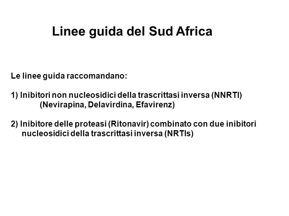 Linee guida del Sud Africa Le linee guida raccomandano: 1) Inibitori non nucleosidici della trascrittasi inversa (NNRTI) (Nevirapina, Delavirdina, Efa