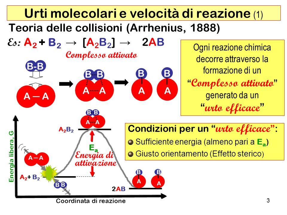 14 Meccanismo di reazione Es: 2 ICl + H 2 2 HCl + I 2 V= k [ICl][H 2 ] La reazione è il risultato di due reazioni elementari ICl + H 2 HCl + HI Stadio lento V= k [ICl][H 2 ] ICl + HI HCl + I 2 Stadio veloce 2 ICl + H 2 2 HCl + I 2 V= k [ICl][H 2 ] HI = Intermedio di reazione Salvo rare eccezioni lequazione chimica rappresenta la somma di un certo numero di reazioni intermedie (Reazioni Elementari) da essa non desumibili La velocità di reazione è data dallo stadio lento ( tappa limitante)