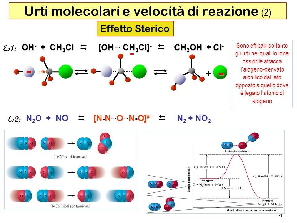 5 Lenergia di attivazione (Ea) corrisponde alla minima energia necessaria per un urto efficace Minore è il valore di Ea maggiore è il numero di molecole in grado di superare la barriera energetica e formare i prodotti La reazione anche se è termodinamicamente spontanea ( G r <0) potrebbe non avvenire se non attivata Urti molecolari e velocità di reazione (3) Energia di attivazione Spontaneità di reazione non vuol dire immediatezza