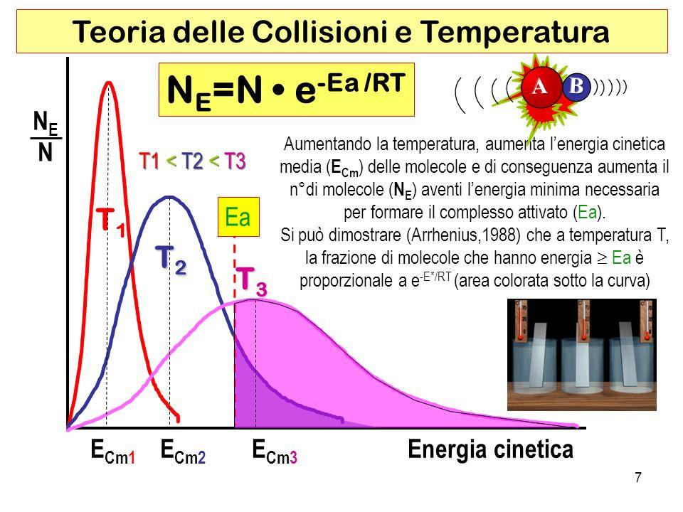 8 Parametri che influenzano la velocità di reazione Secondo quanto detto sulla teoria delle collisioni è evidente che la velocità di una reazione chimica dipende da: Temperatura (energia cinetica) Energia di attivazione (barriera energetica) Fattore Sterico A (orientamento dellurto molecolare) k = A·e -Ea/RT Costante cinetica Concentrazione dei reagenti Concentrazione dei reagenti (numero degli urti) Concentrazione V = k · [Concentrazione]