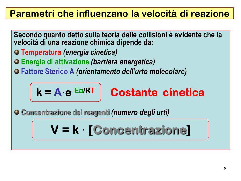 9 V = k · [A] m · [B] n Concentrazione e velocità di reazione aA + bB cC + dD m,n : Ordine di reazione di un singolo reagente (si ricava solo sperimentalmente) m + n: Ordine di reazione complessivo Molecolarità: n° di particelle (molecole, atomi, ioni) che urtano per dar luogo ad un singolo atto reattivo (reazione elementare) Es1: H 2 + I 2 2HI V=k[H 2 ][ I 2 ] 2° ordine, bimolecolare Es2 : 2N 2 O 5 4NO 2 + O 2 V=k[N 2 O 5 ] 1° ordine Es3: 2NO+H 2 N 2 + 2H 2 O V=k[NO] 2 [H 2 ]3° ordine, trimolecolare Es4: NO 2 +2HCl NO+H 2 O+Cl 2 V=k[NO][HCl]2°ordine Solo nei processi elementari ( Es1, 3 ) il coefficiente stechiometrico (a,b) coincide con lordine di reazione (m,n) e con la molecolarità