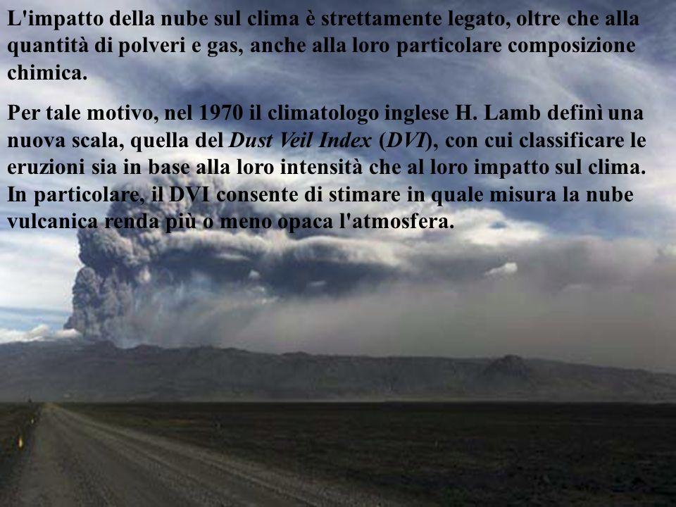 L'impatto della nube sul clima è strettamente legato, oltre che alla quantità di polveri e gas, anche alla loro particolare composizione chimica. Per