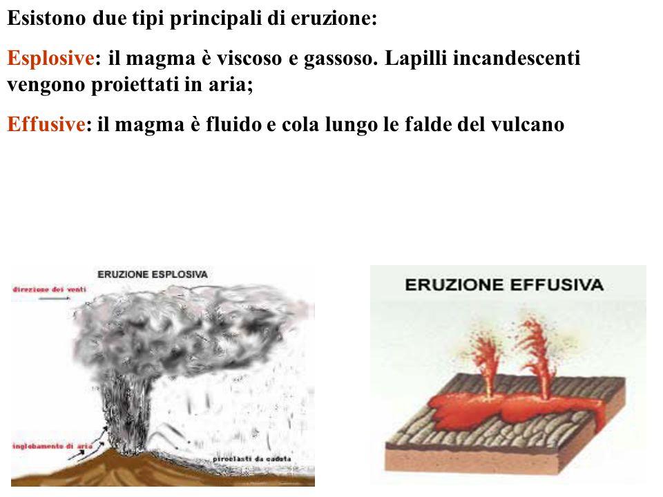 Esistono due tipi principali di eruzione: Esplosive: il magma è viscoso e gassoso. Lapilli incandescenti vengono proiettati in aria; Effusive: il magm