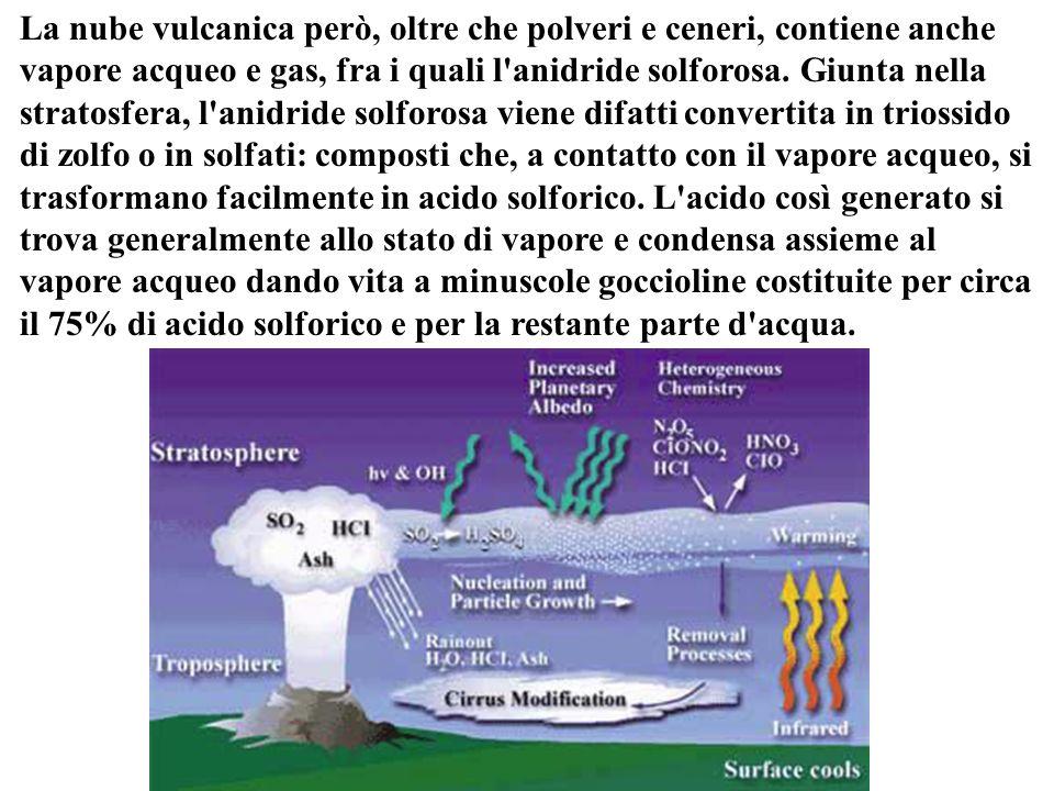 La nube vulcanica però, oltre che polveri e ceneri, contiene anche vapore acqueo e gas, fra i quali l'anidride solforosa. Giunta nella stratosfera, l'