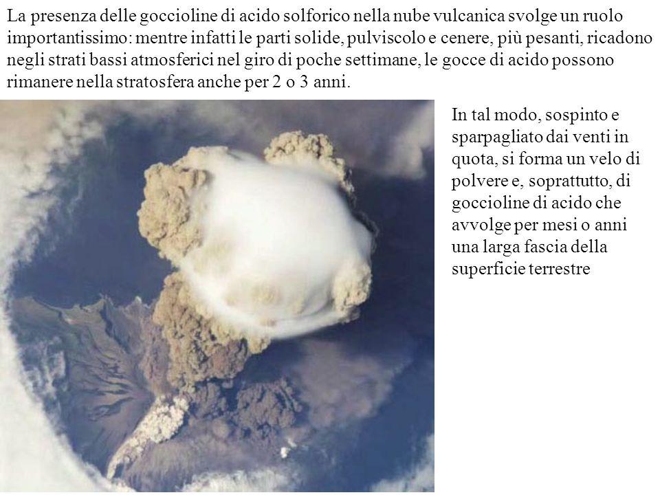 La presenza delle goccioline di acido solforico nella nube vulcanica svolge un ruolo importantissimo: mentre infatti le parti solide, pulviscolo e cen