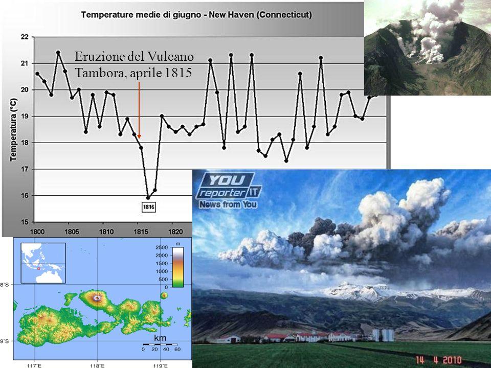 Eruzione del Vulcano Tambora, aprile 1815