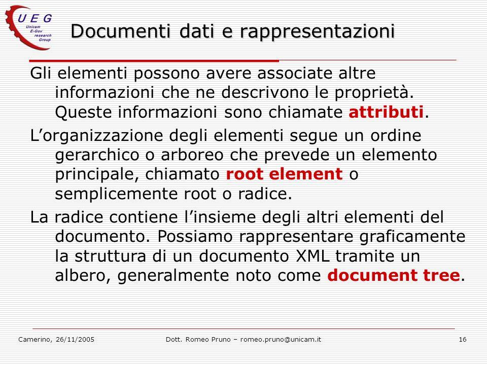 Camerino, 26/11/2005Dott. Romeo Pruno – romeo.pruno@unicam.it16 Documenti dati e rappresentazioni Gli elementi possono avere associate altre informazi