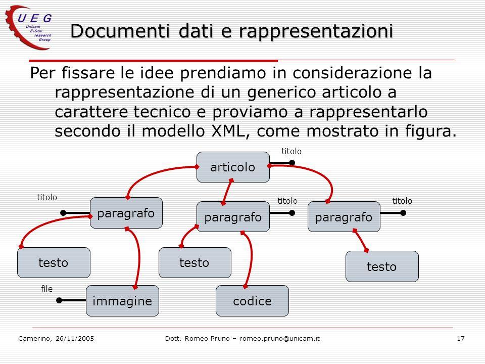 Camerino, 26/11/2005Dott. Romeo Pruno – romeo.pruno@unicam.it17 Documenti dati e rappresentazioni Per fissare le idee prendiamo in considerazione la r