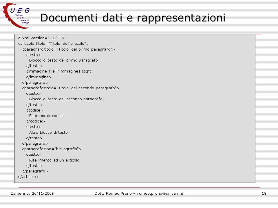 Camerino, 26/11/2005Dott. Romeo Pruno – romeo.pruno@unicam.it18 Documenti dati e rappresentazioni Blocco di testo del primo paragrafo Blocco di testo