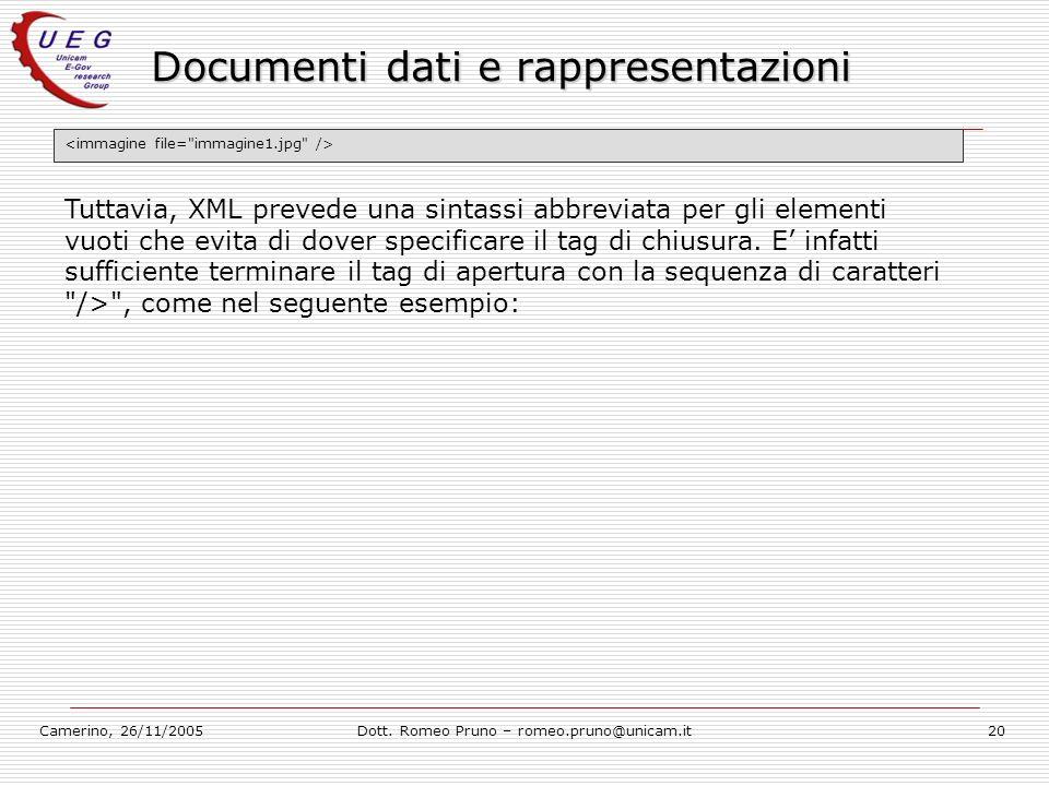 Camerino, 26/11/2005Dott. Romeo Pruno – romeo.pruno@unicam.it20 Documenti dati e rappresentazioni Tuttavia, XML prevede una sintassi abbreviata per gl