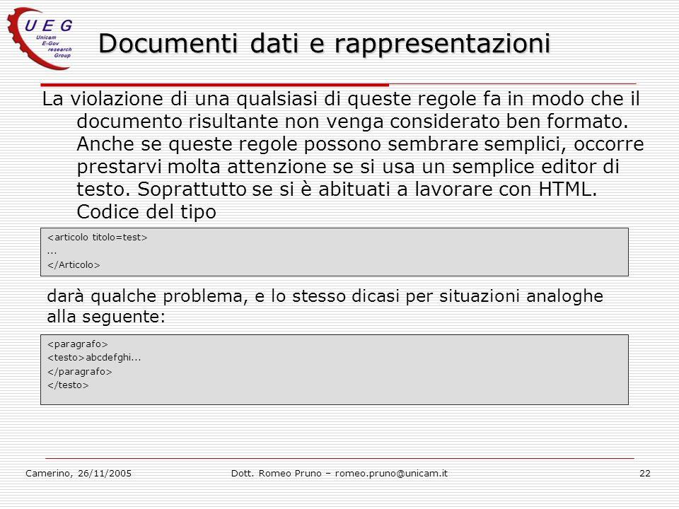 Camerino, 26/11/2005Dott. Romeo Pruno – romeo.pruno@unicam.it22 Documenti dati e rappresentazioni La violazione di una qualsiasi di queste regole fa i