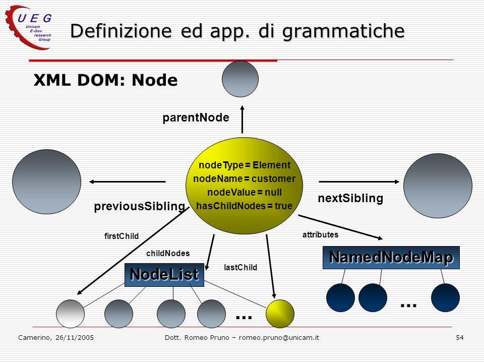 Camerino, 26/11/2005Dott. Romeo Pruno – romeo.pruno@unicam.it54 Definizione ed app. di grammatiche XML DOM: Node nodeType = Element nodeName = custome