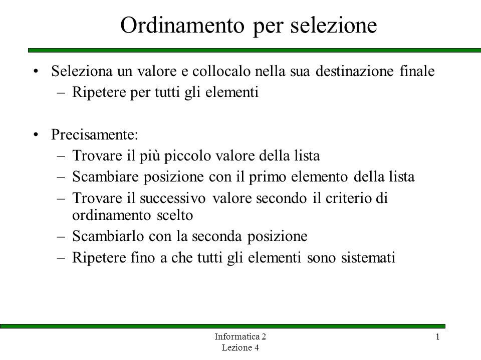 Informatica 2 Lezione 4 1 Ordinamento per selezione Seleziona un valore e collocalo nella sua destinazione finale –Ripetere per tutti gli elementi Pre