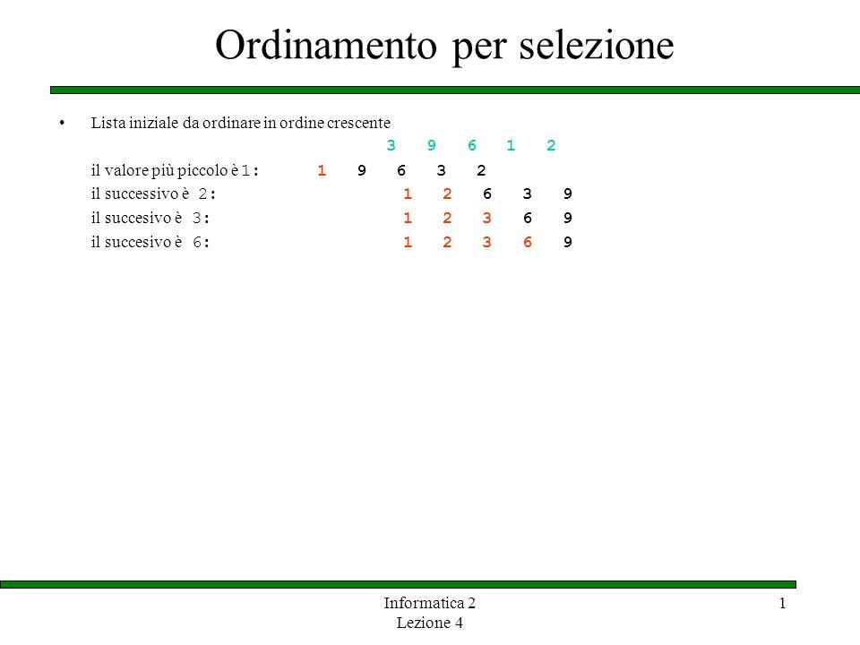 Informatica 2 Lezione 4 1 Ordinamento per selezione Lista iniziale da ordinare in ordine crescente 3 9 6 1 2 il valore più piccolo è 1: 1 9 6 3 2 il s
