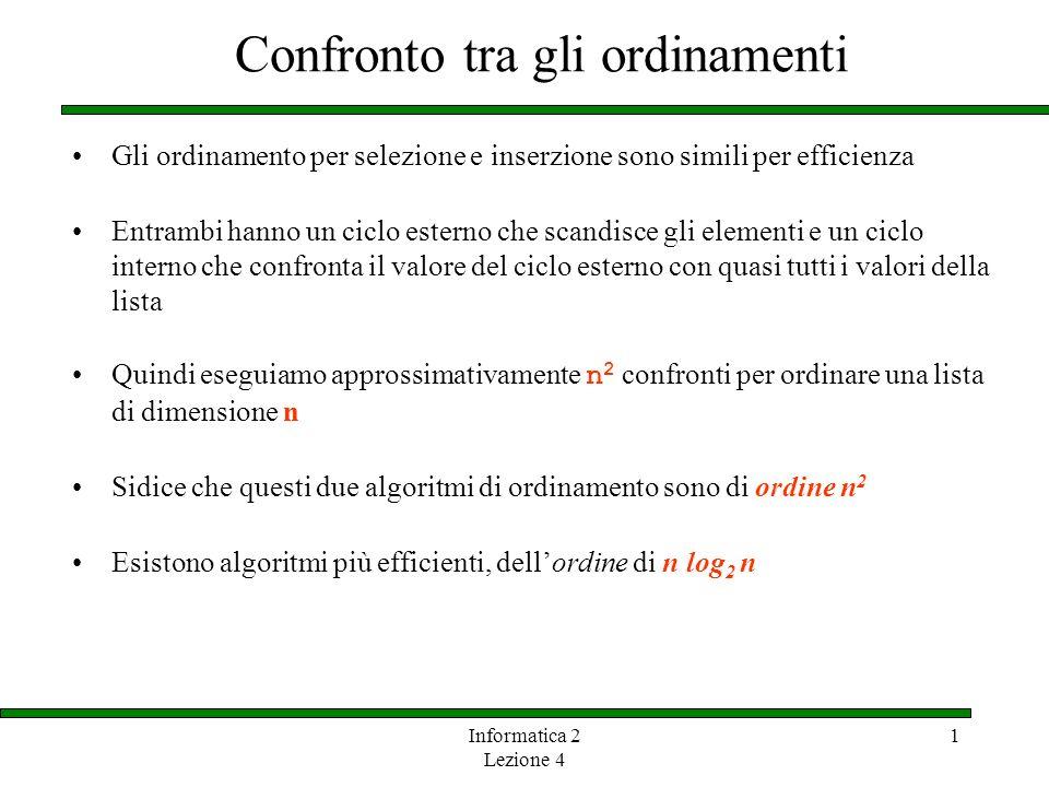 Informatica 2 Lezione 4 1 Confronto tra gli ordinamenti Gli ordinamento per selezione e inserzione sono simili per efficienza Entrambi hanno un ciclo