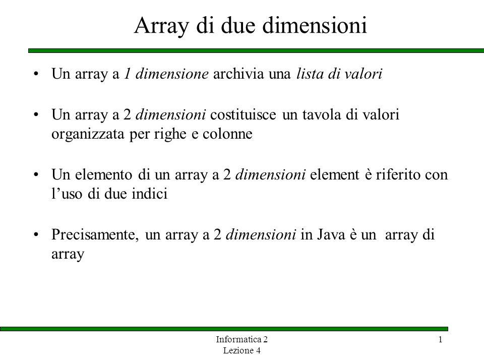 Informatica 2 Lezione 4 1 Array multidimensionali Un array può avere più dimensioni Ciascuna dimensione suddivide la precedente in un numero specificato di elementi Ciascuna dimensione dellarray ha la propria costante length Poiché ogni dimensione dellarray è a sua volta un array di riferimenti a oggetti, potrà avere lunghezza diversa