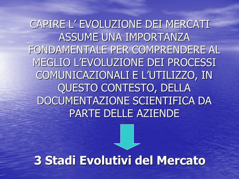 CAPIRE L EVOLUZIONE DEI MERCATI ASSUME UNA IMPORTANZA FONDAMENTALE PER COMPRENDERE AL MEGLIO LEVOLUZIONE DEI PROCESSI COMUNICAZIONALI E LUTILIZZO, IN